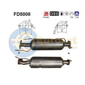 Sonata V / Carens III (2.0CRDiF D4EA) 04/06- roetfilter cordieriet