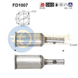C5 I / II / 407 05/04- (2.0HDi 100kw) roetfilter cordieriet