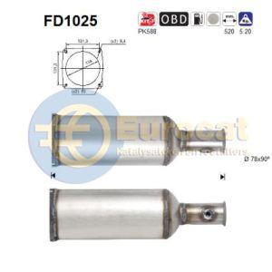 C6 / 407 (2.7HDi) 10/06- roetfilter cordieriet