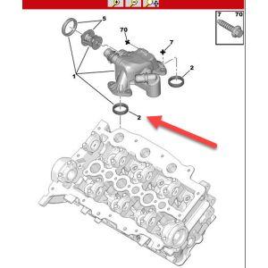 Thermostaathuispakking PSA. Diam. int. 34
