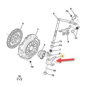 C1 (1.0) Koppelingvork (C550 Oe )