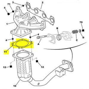 Psa 02- (1.4 L4) Katalysatorpakking