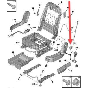 Afstelknop bestuurdersstoel Peugeot.