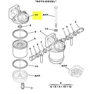 PSA Brandstoffilterdeksel