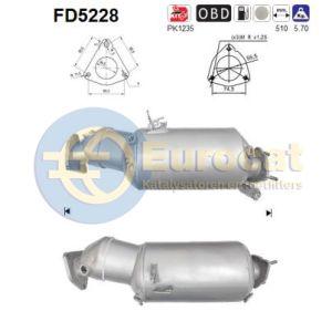 A6 (2.0TDi) automaat 07/04- Roetfilter Cordieriet
